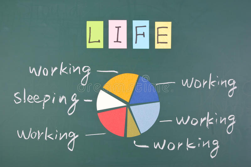Overworked life, Colorful word and drawing. Overworked life plan, Colorful word and drawing on blackboard royalty free stock image