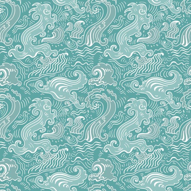 Overzeese golven Naadloze Achtergrond stock illustratie