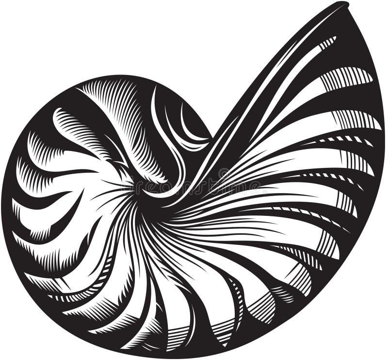 Overzeese shell stock illustratie