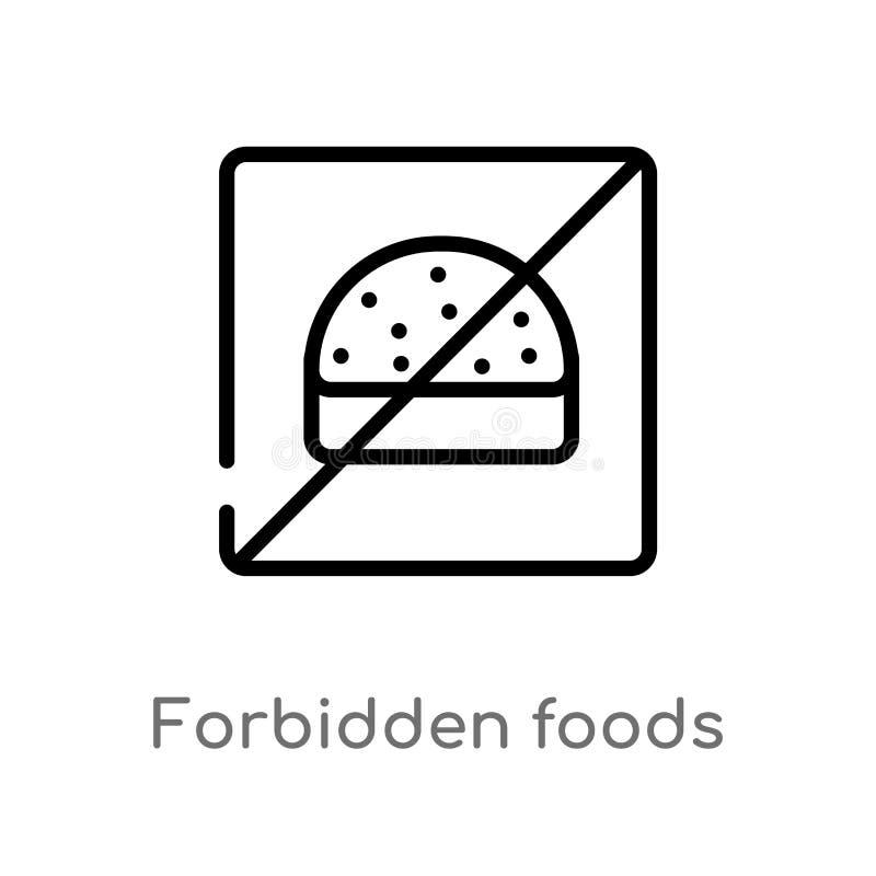 overzicht verboden voedsel vectorpictogram de geïsoleerde zwarte eenvoudige illustratie van het lijnelement van concept godsdiens royalty-vrije illustratie