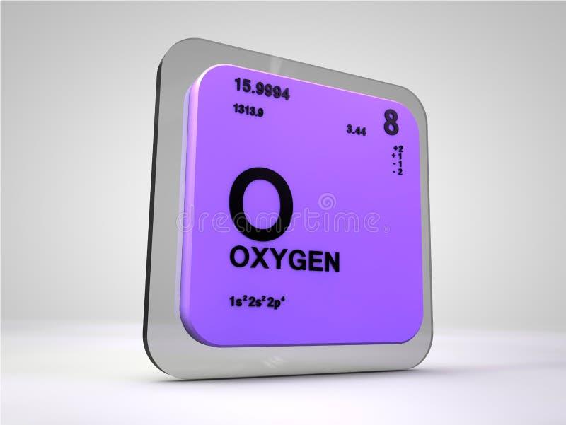 Oxgeno o tabla peridica del elemento qumico stock de download oxgeno o tabla peridica del elemento qumico stock de ilustracin ilustracin de urtaz Images