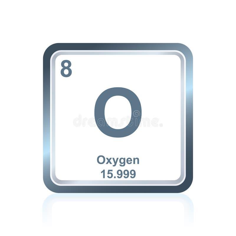 Oxigênio do elemento químico da tabela periódica ilustração stock