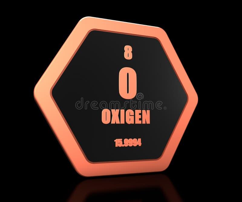 Oxygen chemical element periodic table symbol stock illustration