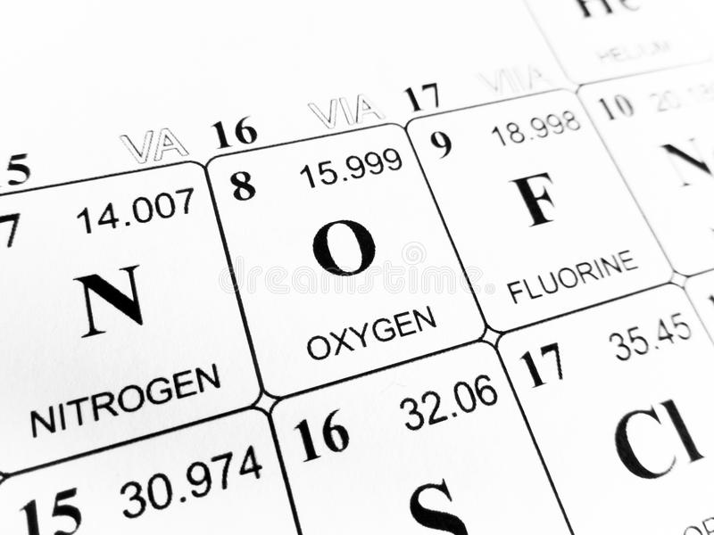 Oxygen on the periodic table of the elements stock image image download oxygen on the periodic table of the elements stock image image of name urtaz Choice Image