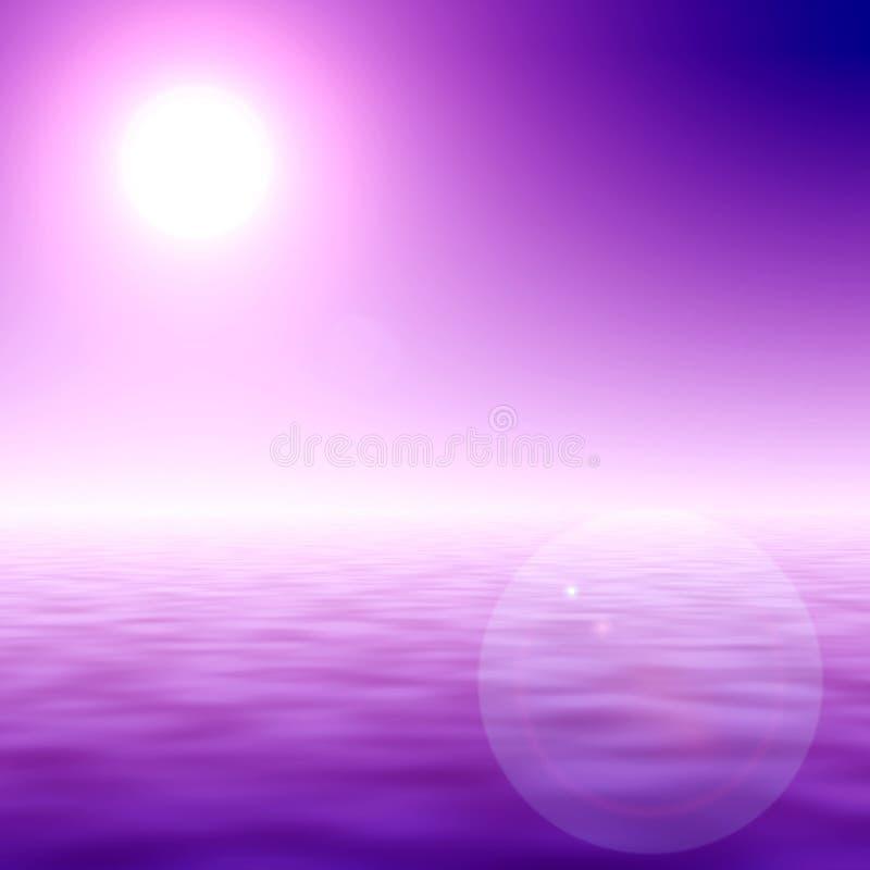 Ozean-Sonnenuntergangabbildung vektor abbildung