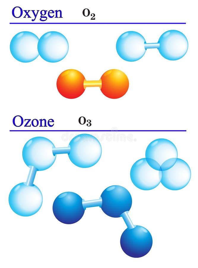 Ozon en zuurstof, atoom en molecule royalty-vrije illustratie