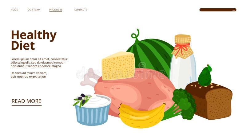 Página da aterrissagem de Dietology Molde da bandeira da Web do vetor da dieta saudável ilustração stock