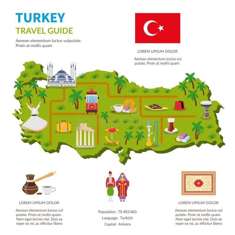 Página de la guía del viaje de Turquía Infographics stock de ilustración