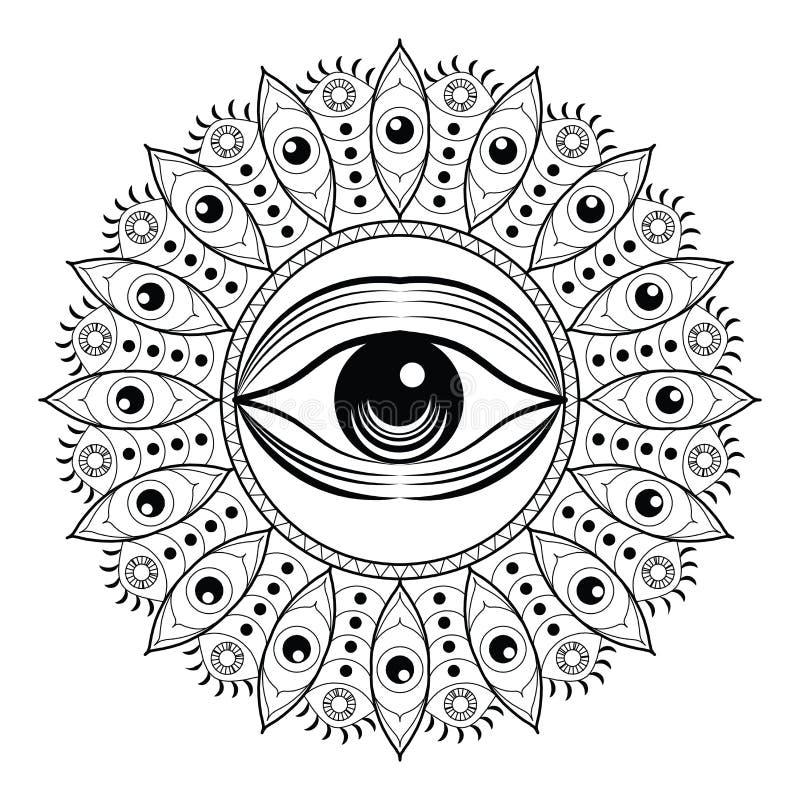 Página de Mandala Coloring para o olho adulto Mandala Coloring Pages For Meditation do projeto da mandala do abrandamento e o vet ilustração royalty free