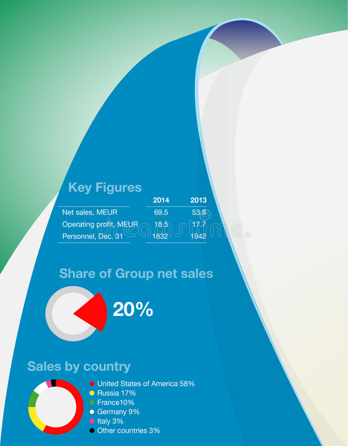 Página del informe anual stock de ilustración