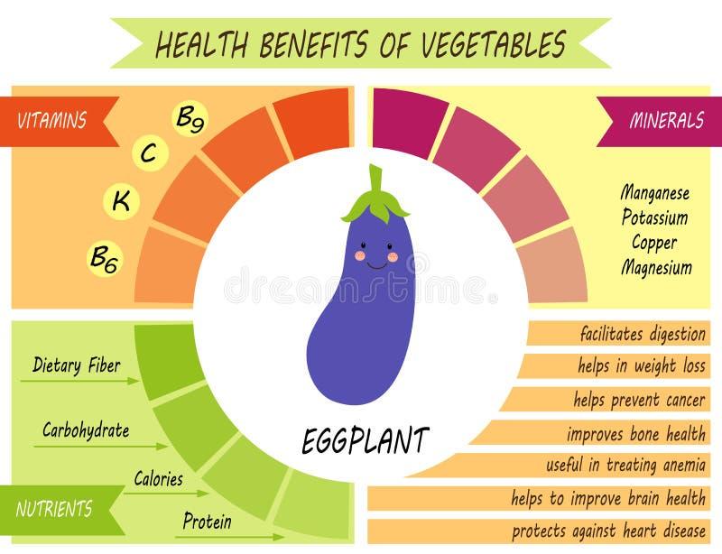 Página infographic linda de las subsidios por enfermedad de verduras ilustración del vector