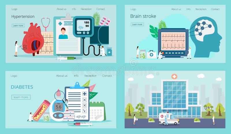 Páginas de aterrissagem com medidor de testes da glicemia, hipotensão e hipertensão, curso do cérebro ilustração stock