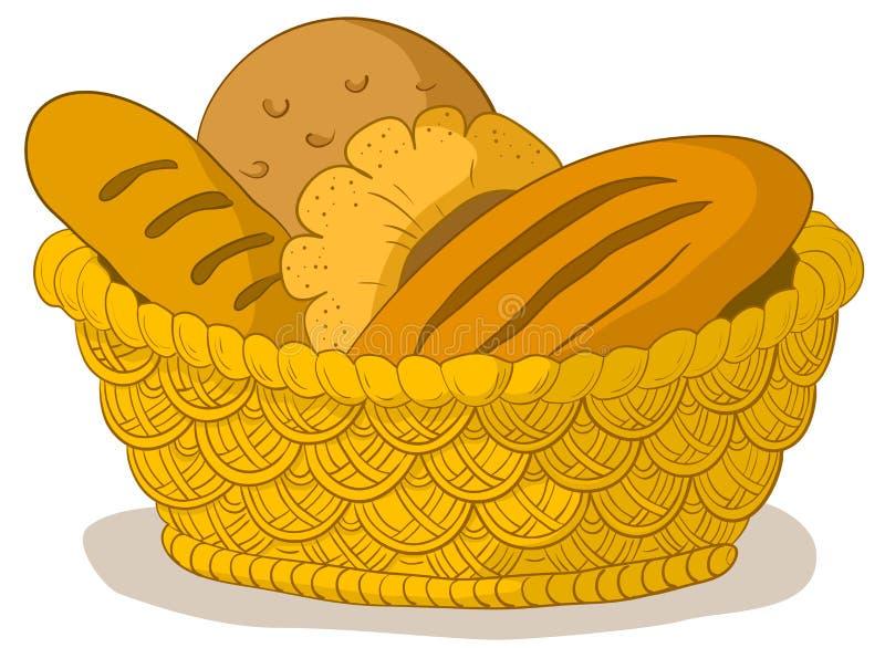Pão em uma cesta ilustração royalty free