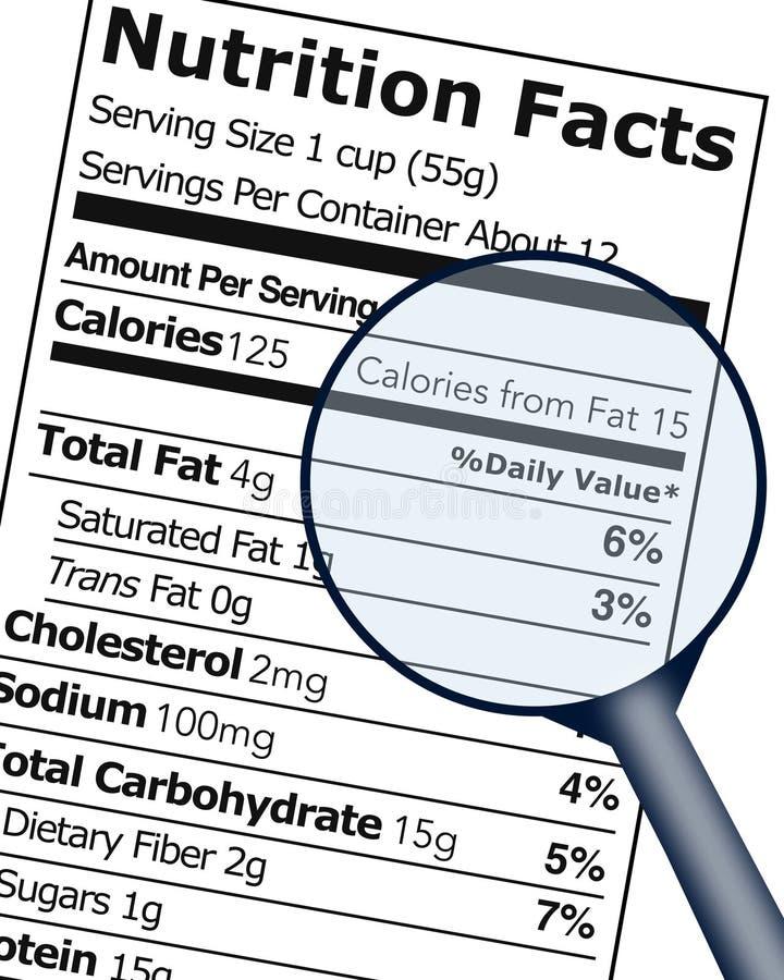 Pädagogisches Plakat des Nahrungstatsachen-Aufklebers lizenzfreie abbildung