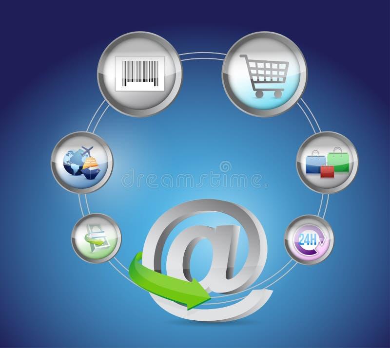 På E-komrets och online-shoppingbegreppet royaltyfri illustrationer