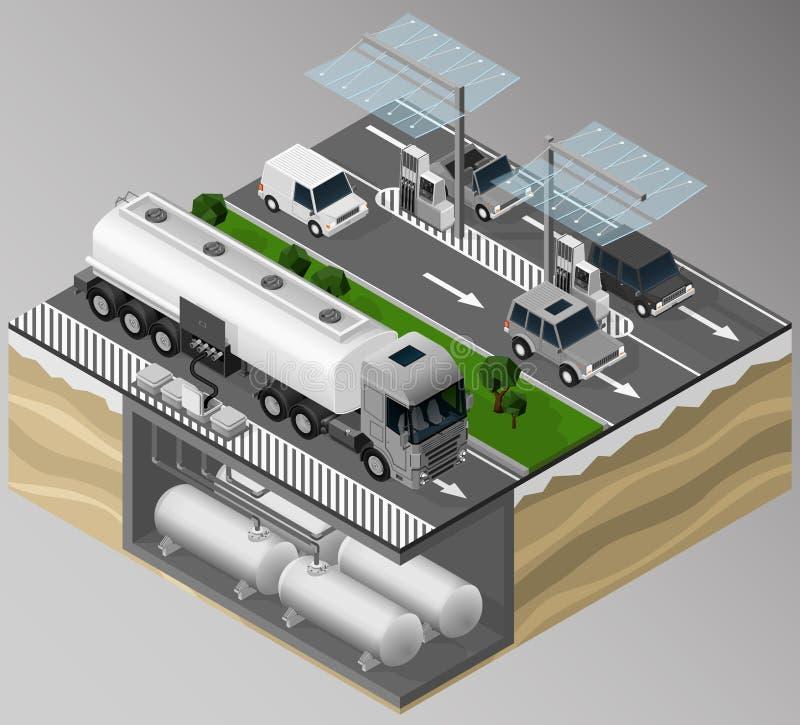 Påfyllning bensinstation vektor illustrationer