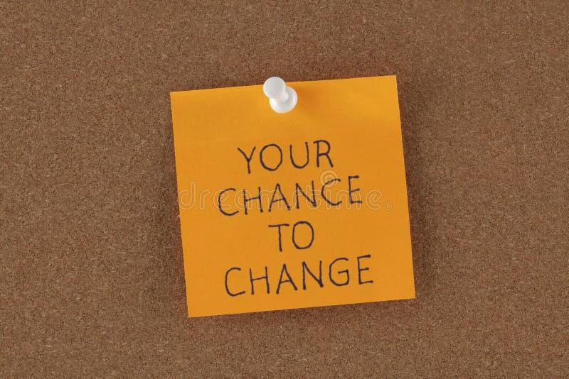 Påminnelseanmärkning din möjlighet att ändra arkivfoton