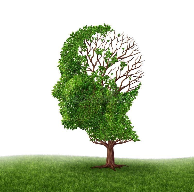 Pérdida de la función del cerebro stock de ilustración