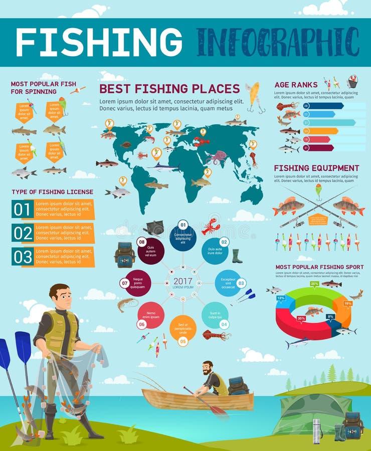 Pêche de sport de pêche et icônes infographic de diagrammes illustration libre de droits