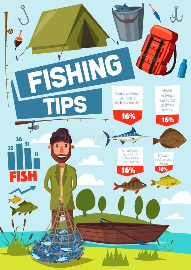 Pêcheur avec pêcher des astuces, affiche d'outils de pêche illustration stock