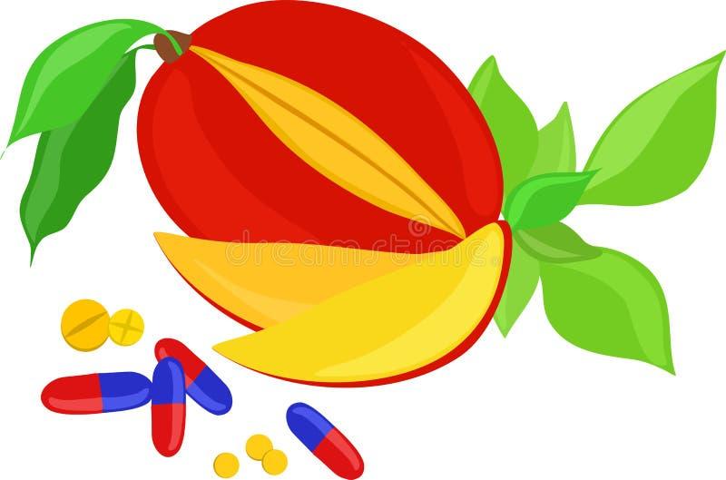Píldoras de la vitamina ilustración del vector