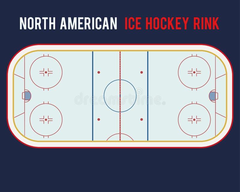 Północnoamerykański lodowego hokeja lodowisko na błękitnym tle Odgórnego widoku ilustracja ilustracji