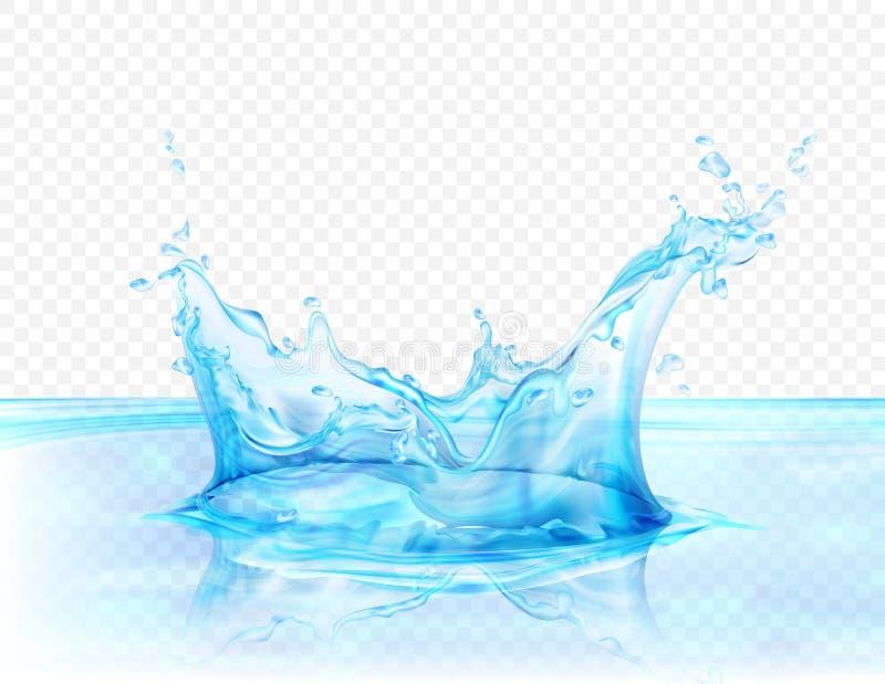 Półprzezroczysty wodny pluśnięcie na przejrzystym tle również zwrócić corel ilustracji wektora royalty ilustracja