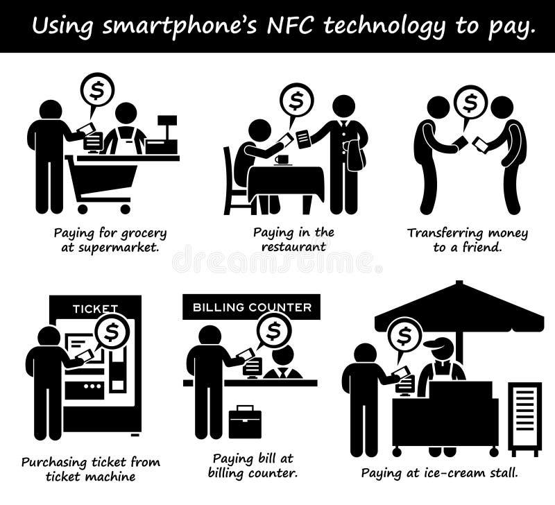 Płacić z telefonu NFC technologii Cliparts ikonami royalty ilustracja