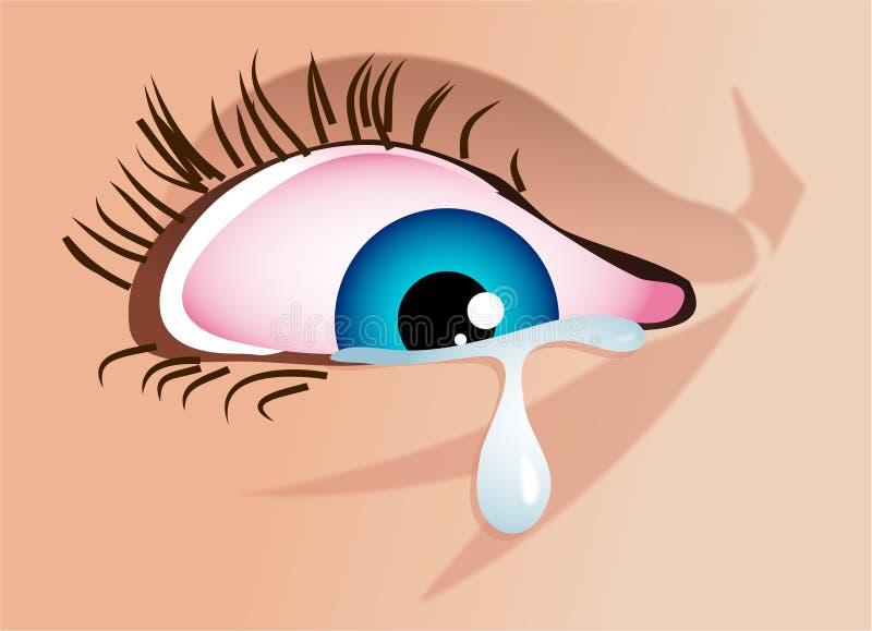 płacz royalty ilustracja