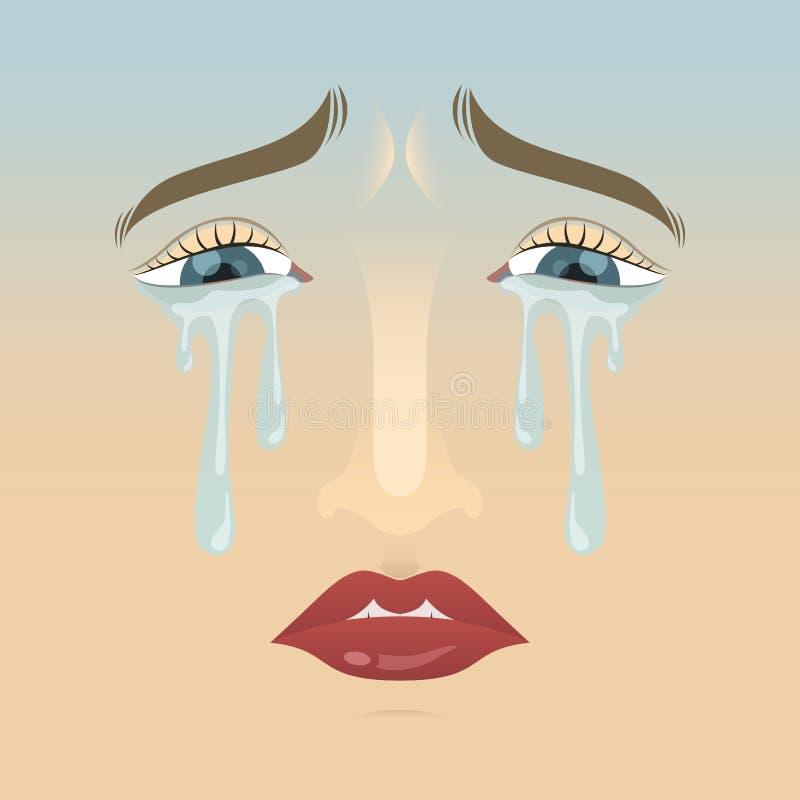 Płacz twarz ilustracja wektor