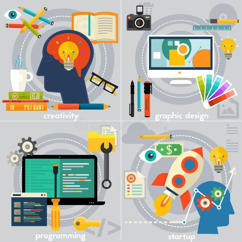 Płascy pojęcie sztandary Twórczość, programowanie, graficzny projekt i rozpoczęcie, ilustracja wektor