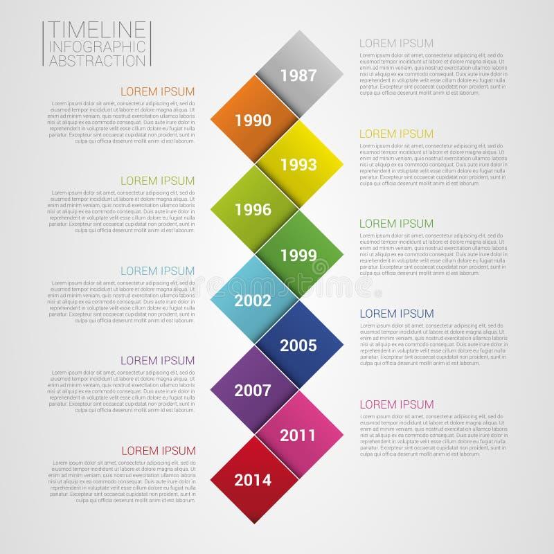 Płaska kolorowa abstrakcjonistyczna linii czasu infographics wektoru ilustracja ilustracji