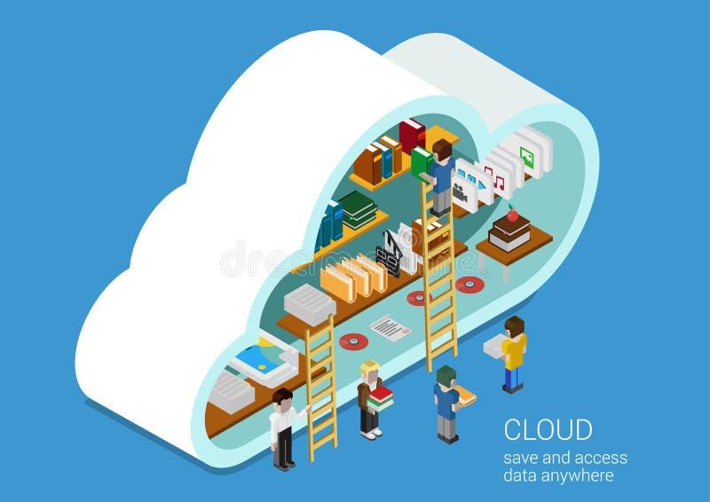 Płaska projekt sieci chmura usługuje pojęcie: laptopy, pastylki, telefony royalty ilustracja