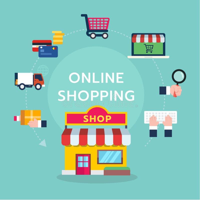 Płaski ikona projekta set dla online zakupy kroczy infographic ilustracja wektor