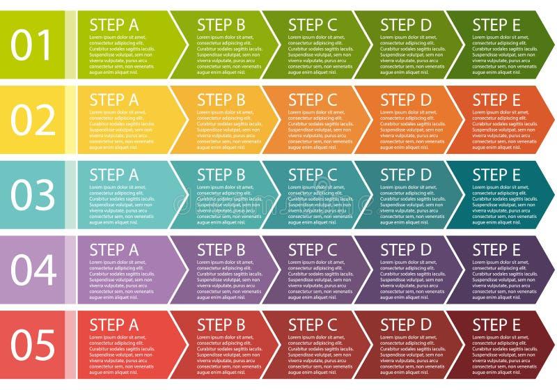 Płaski projekt. Proces strzała pudełka. 5 kroków. ilustracji