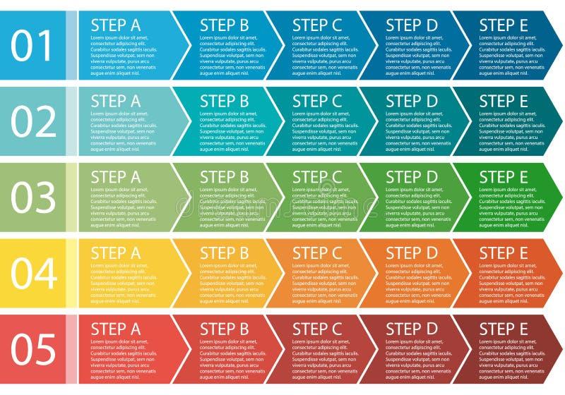 Płaski projekt Proces strzała pudełka Pięć kroków ilustracja wektor