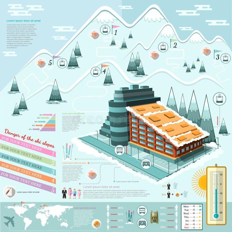 Płaski projekta ośrodka narciarskiego infographics z hotelem ilustracja wektor