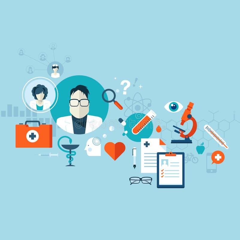 Płaski projekta pojęcie dla opieki zdrowotnej, usługa zdrowotnych i klinik, royalty ilustracja