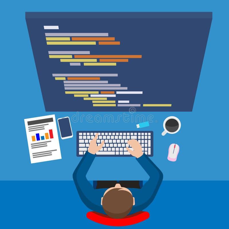 Płaski strona internetowa proces rozwoju ilustracja wektor