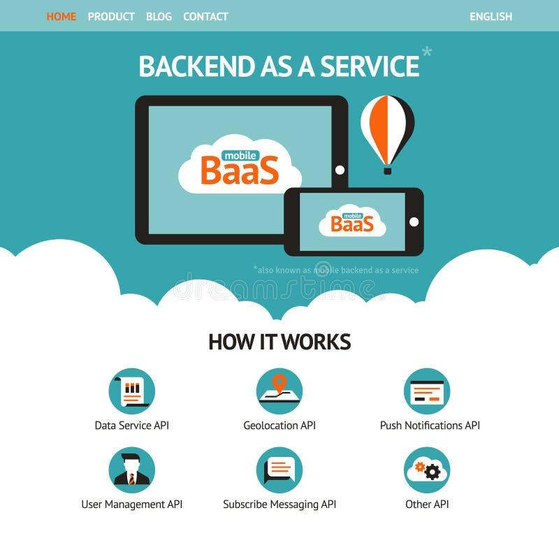 Płaski wektorowy strona internetowa szablon z mobilnymi gadżetami ilustracji