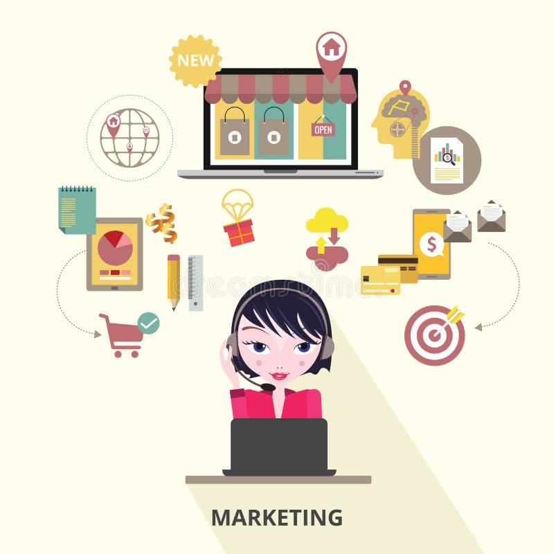 Płaskiego projekta ilustracyjny pojęcie dla cyfrowego marketingu Pojęcie dla sieć sztandaru royalty ilustracja