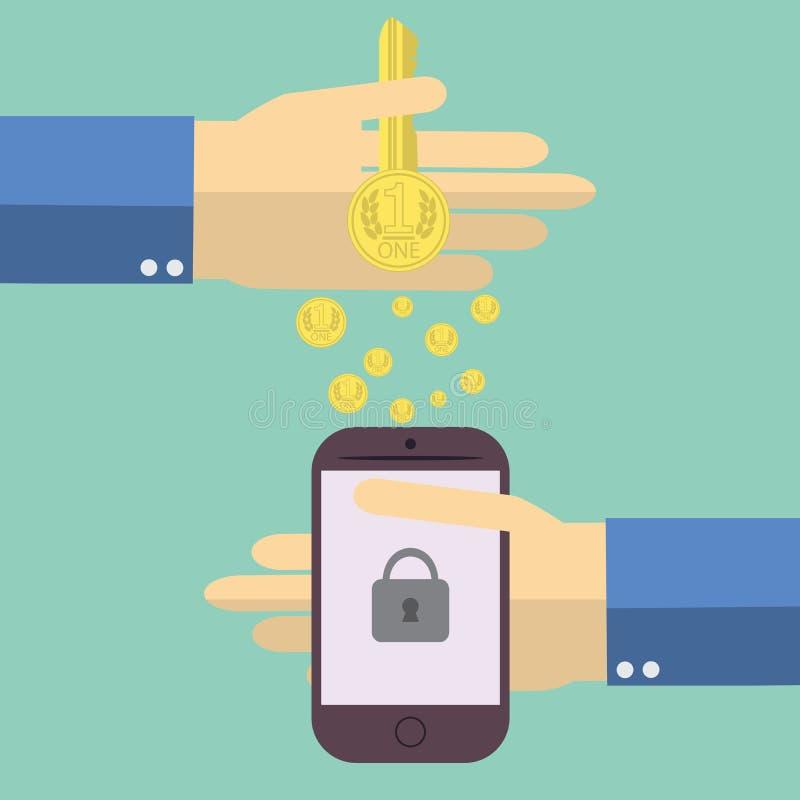 Płaskiego projekta nowożytna wektorowa ilustracja istota ludzka wręcza robić przelewowi pieniędzy telefon komórkowy na koloru tle ilustracji