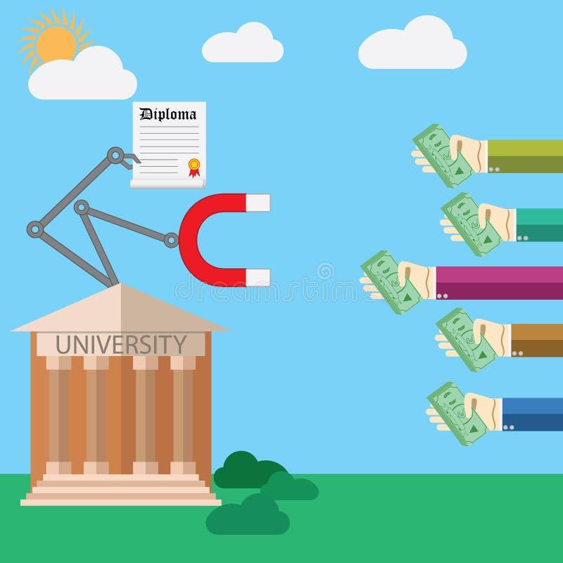 Płaskiego projekta wektorowy ilustracyjny pojęcie dla online akcydensowej rewizi na komputerze Pojęcia ręki Trzyma dyplom i cv wz ilustracji