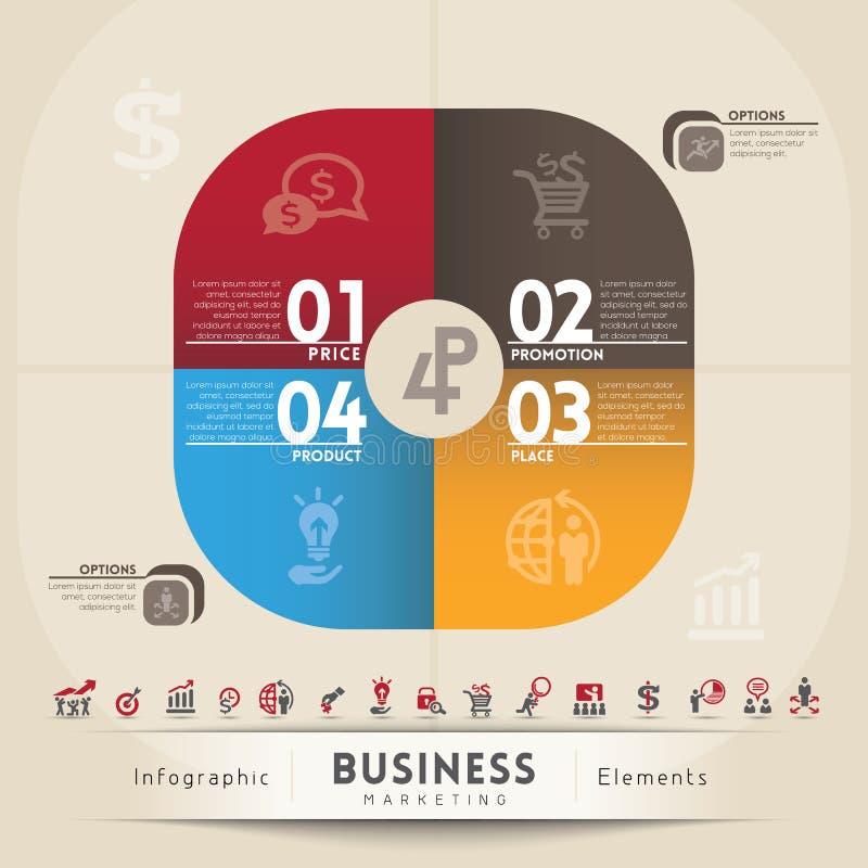 4P企业营销概念图表元素 向量例证