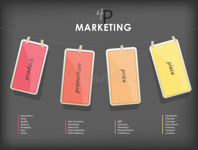 4p销售infographic背景的战略事务 向量例证