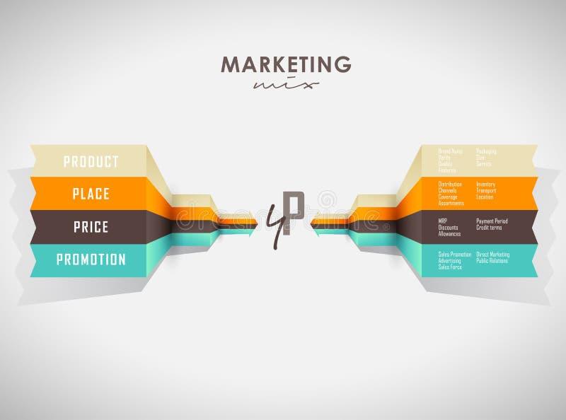 4p γραφικό υπόβαθρο πληροφοριών μάρκετινγκ επιχειρησιακής έννοιας στρατηγικής ελεύθερη απεικόνιση δικαιώματος