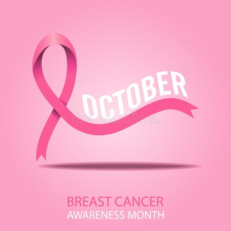 Październik, nowotwór piersi świadomości miesiąca wektor royalty ilustracja