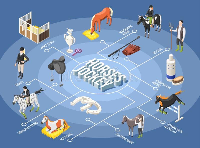 Paarden en Jockey Isometric Flowchart royalty-vrije illustratie
