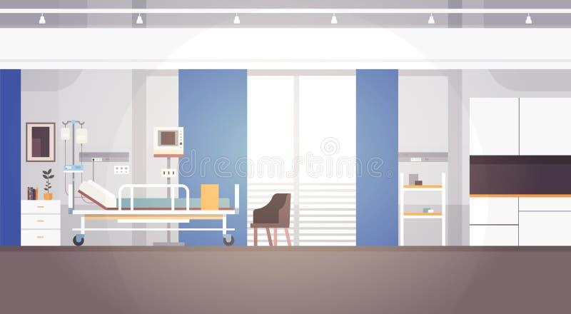 Paciente intensivo interior Ward Banner With Copy Space da terapia da sala de hospital ilustração stock