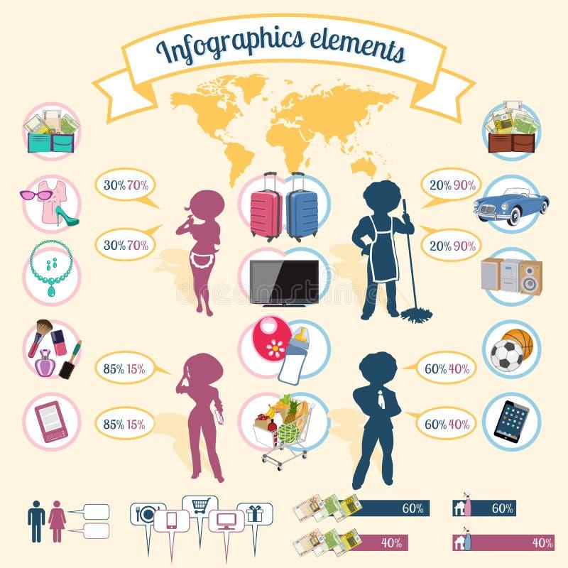 Infographics beståndsdeljämställdhet, vedergällning och gör vektor illustrationer